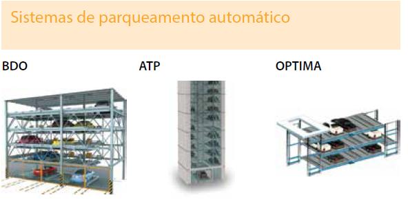 sistemas-parqueamento-automatico