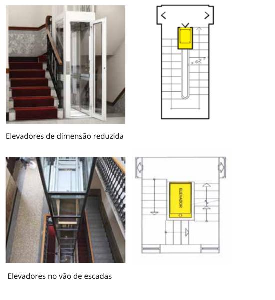elevadores-1
