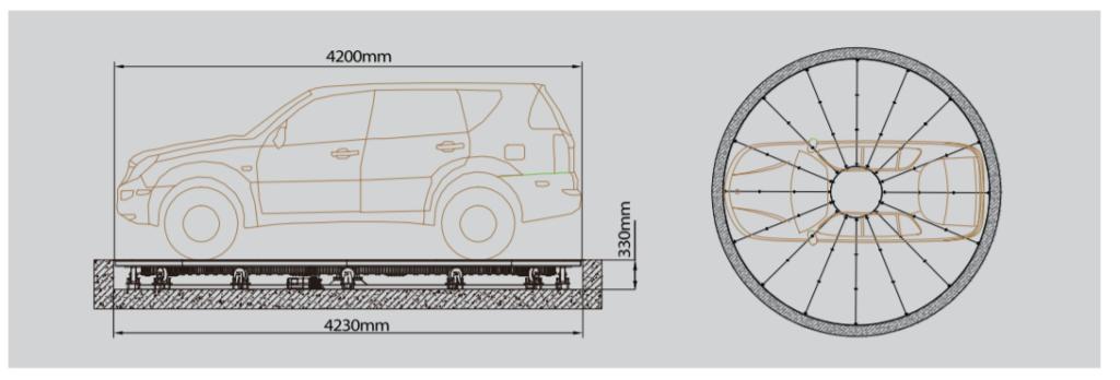 plataformas-rotativas-para-carros